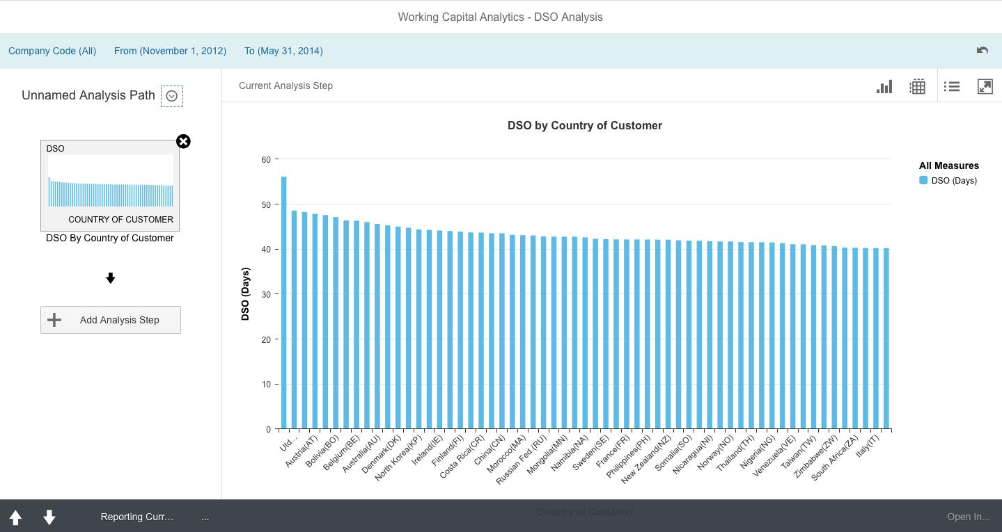 SAP S/4HANA Software - Capital analytics