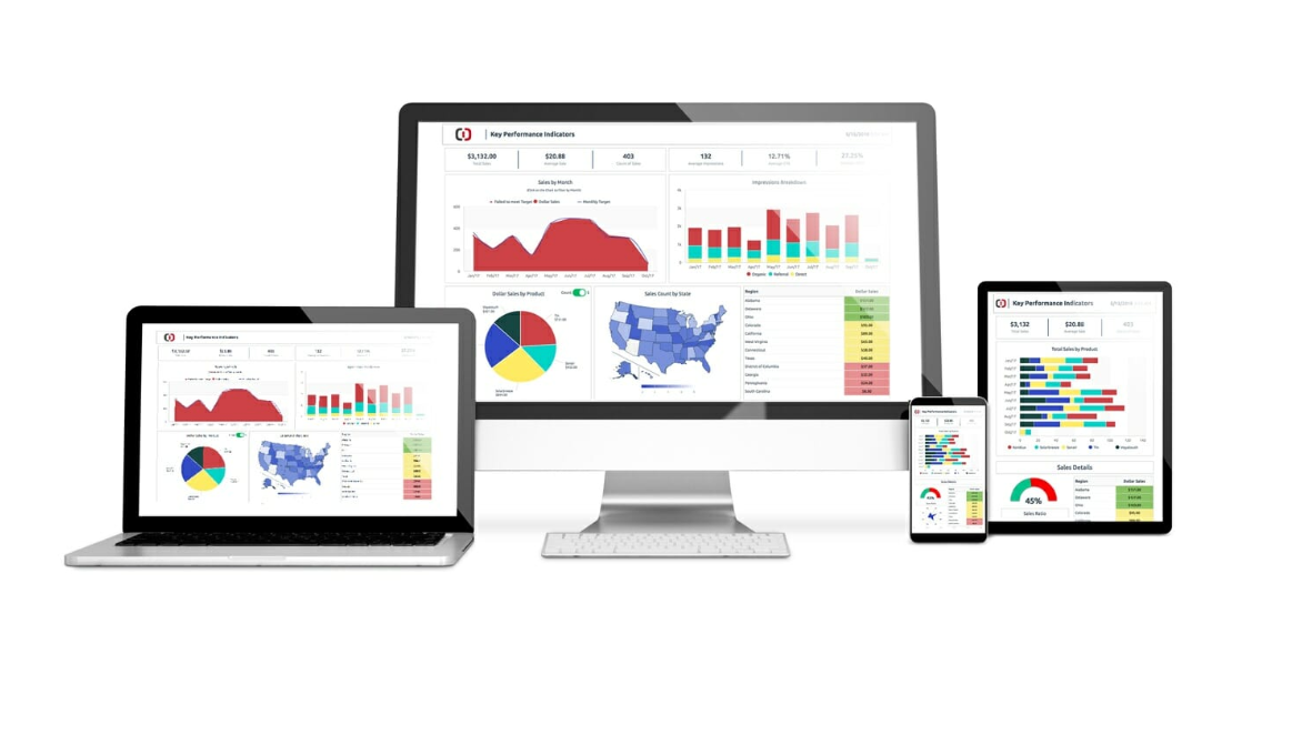Access all your live and dynamic dashboards on desktop, laptop, tablet and mobile devices.