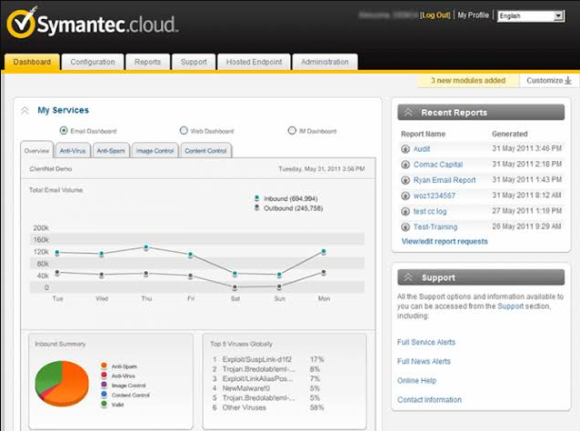 Email Security.cloud email dashboard