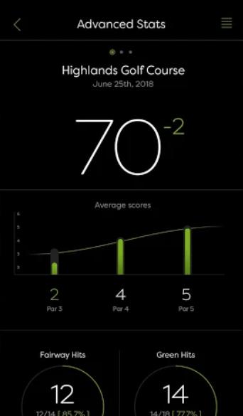 GolfStatus advanced statistics