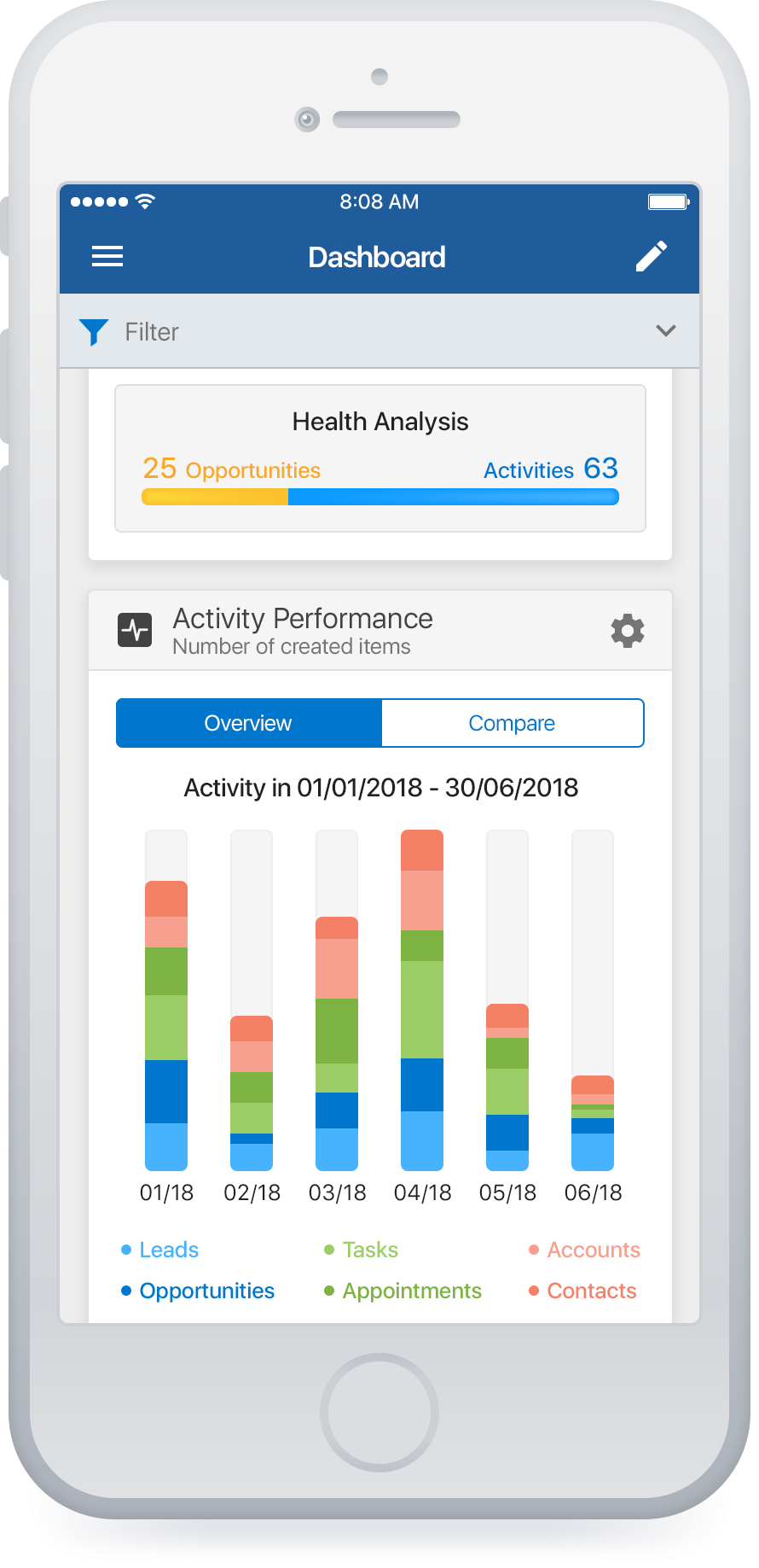 Mobile crm sales dashboard view