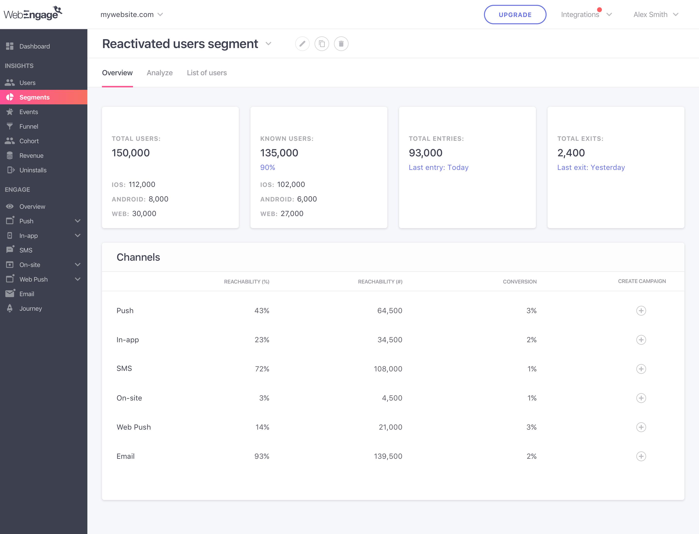 WebEngage Software - User segments