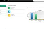 Capture d'écran pour onclouderp : OnCloudERP purchase summary screenshot
