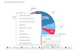 Global Shares screenshot: Global Shares data visualization