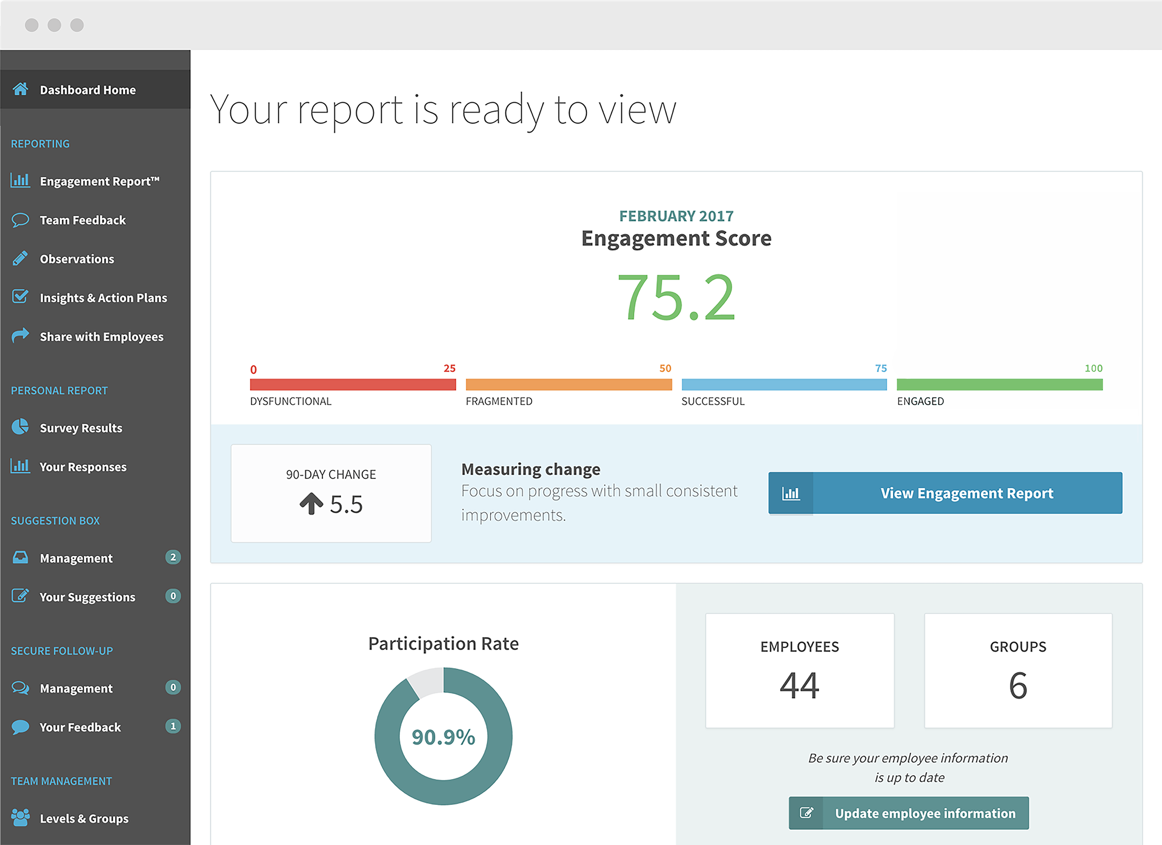 Engagement Multiplier reports