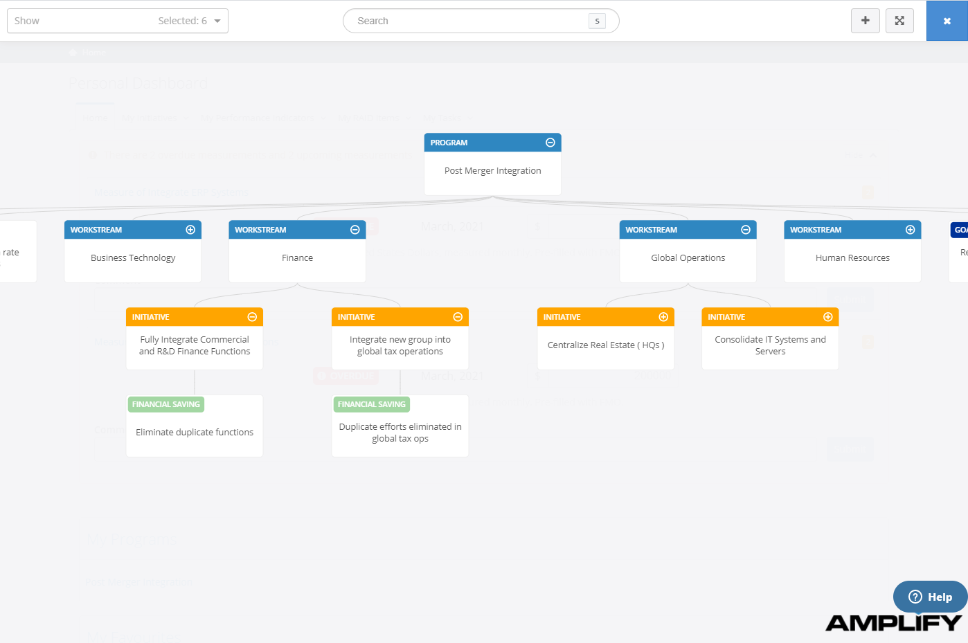 Amplify Strategy Execution screenshot: Amplify's program hierarchy allows initiative views to align with program governance structures - helping provide visibility and accountability.