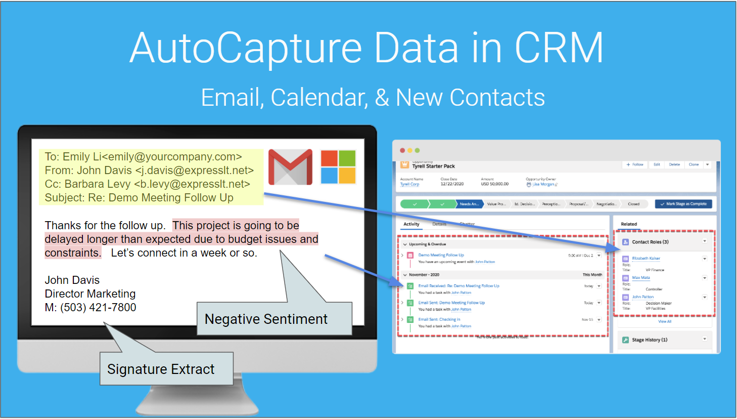 Automated activity capture of email recipients, content sentiment analysis, signature extraction - all delivered to your CRM (automatically).