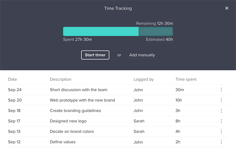 Track time spent on your tasks and set estimates. Easily generate and export timesheets at project-, task- or user-level.