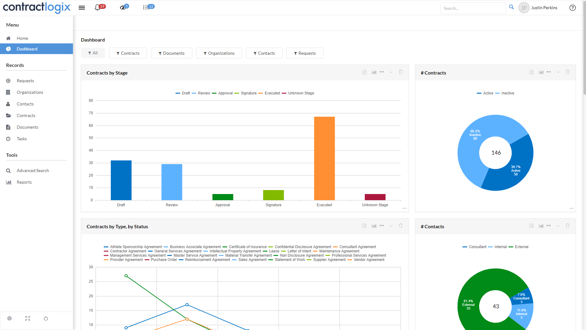 Contract Logix Dashboard