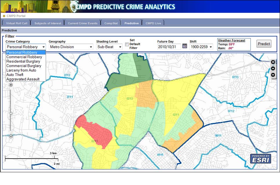 ibi Software - Predictive analytics