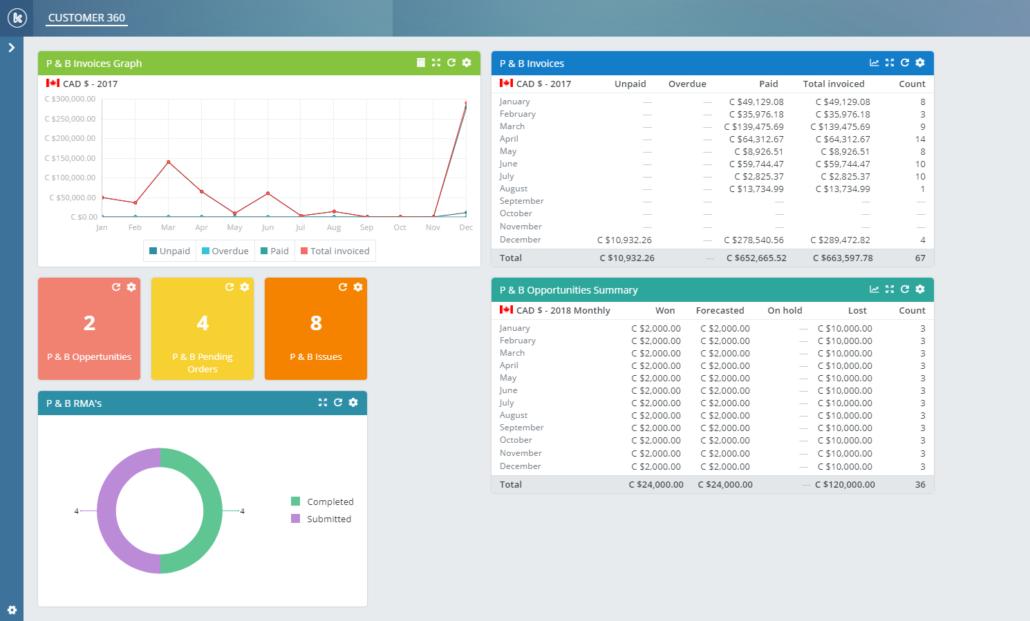 Kloudville Software - Dashboard %>