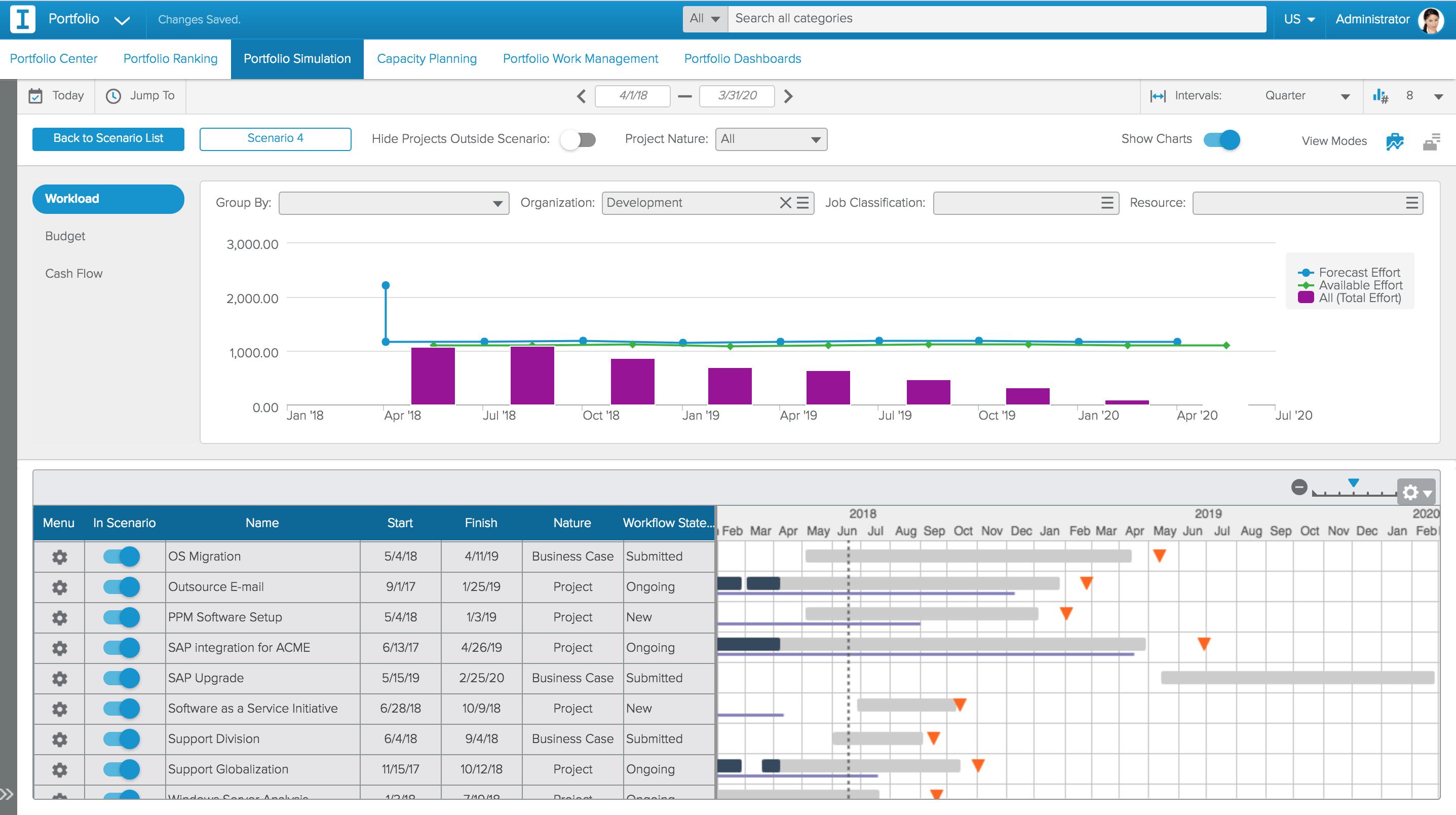 Portfolio Management - Multi Portfolio Simulation