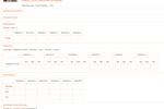 PawLoyalty Pro Software screenshot: A PawLoyalty pet treatment summary sheet