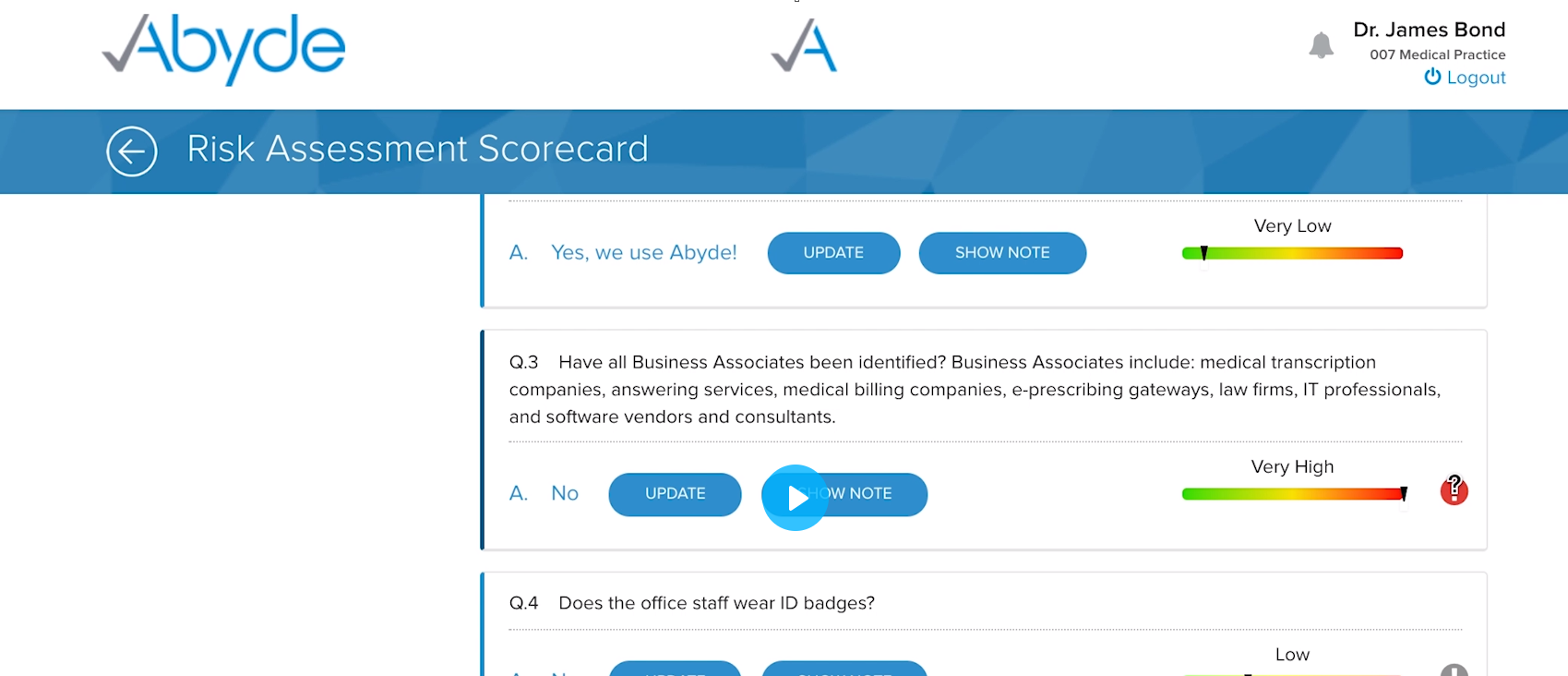Abyde risk assessment scorecard