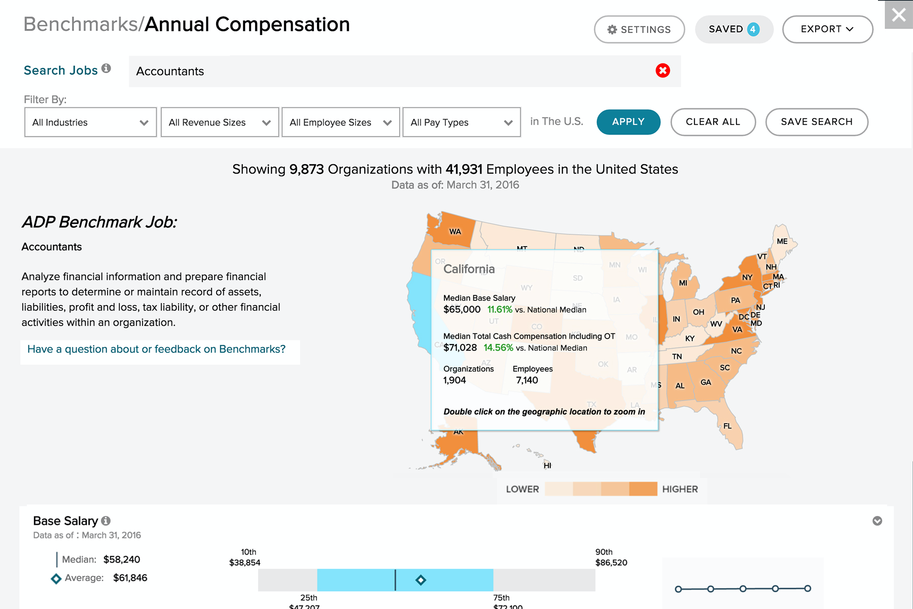 Benchmarking: sample (compensation explorer)