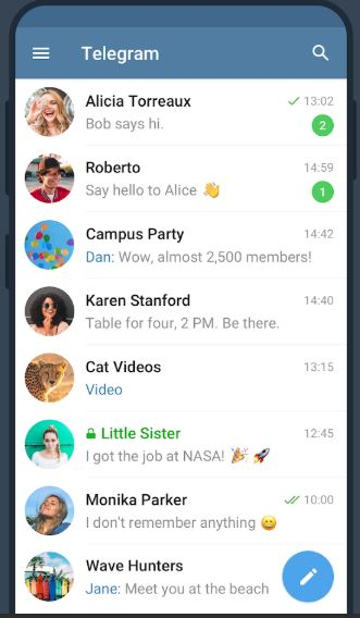 Telegram Software - Telegram Conversations