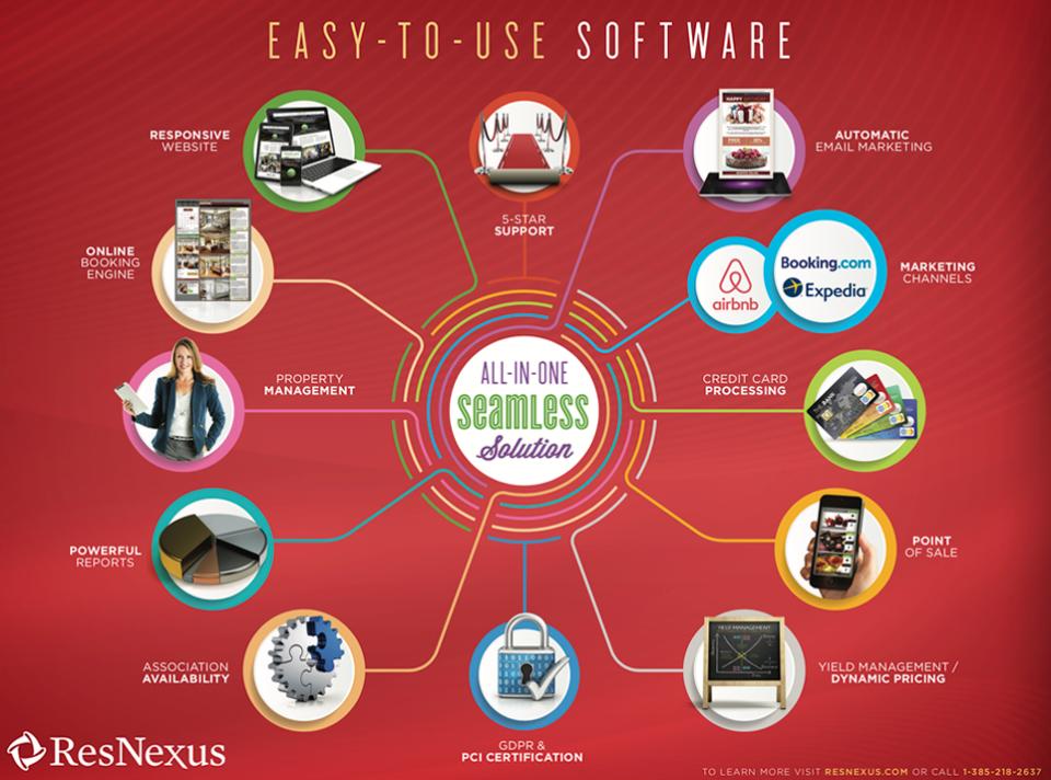 ResNexus Software - 1