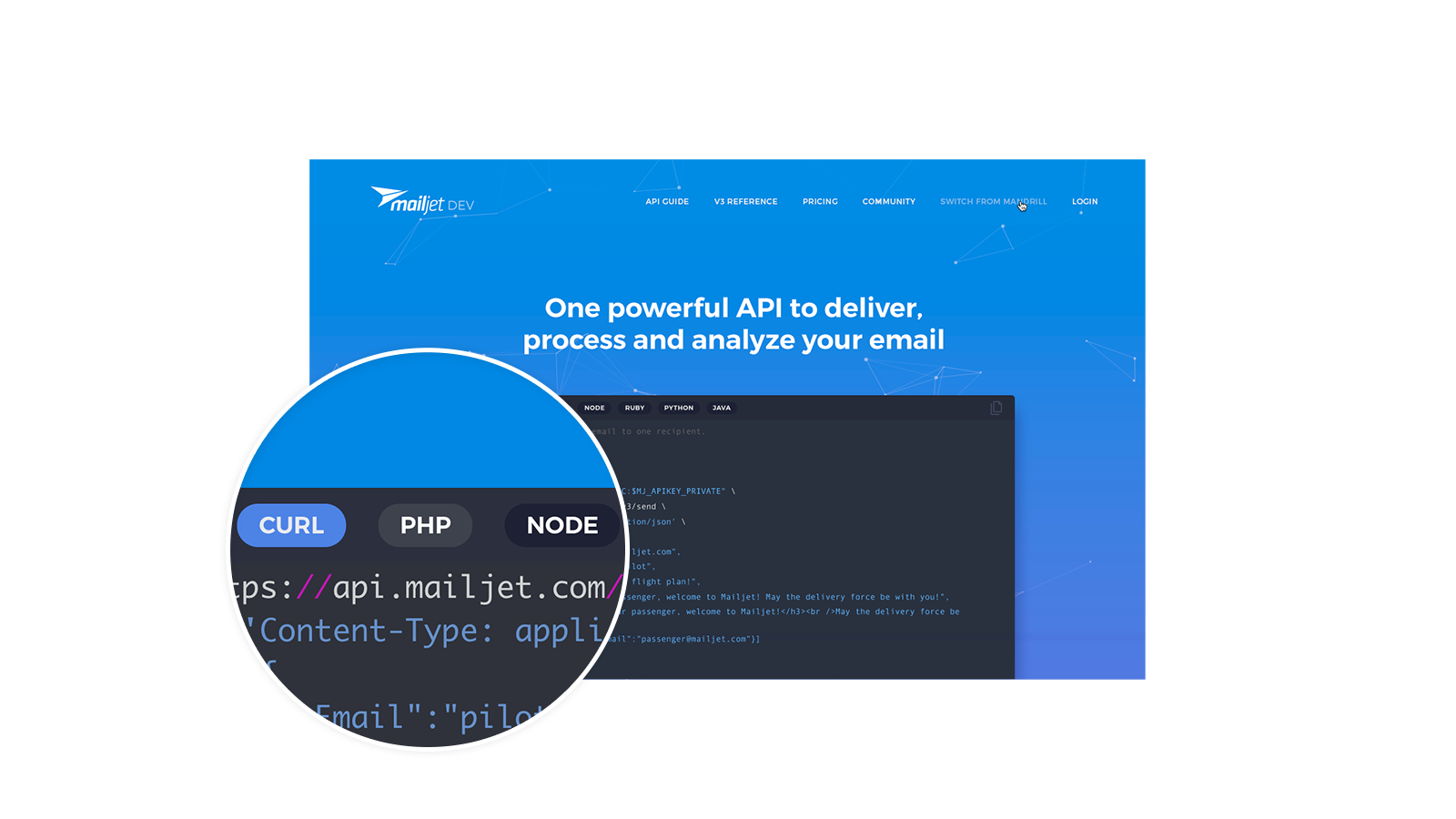 Mailjet Software - API integration