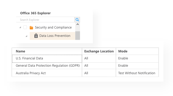 Compare Microsoft Teams settings for two tenants and check possible policy incompliance.