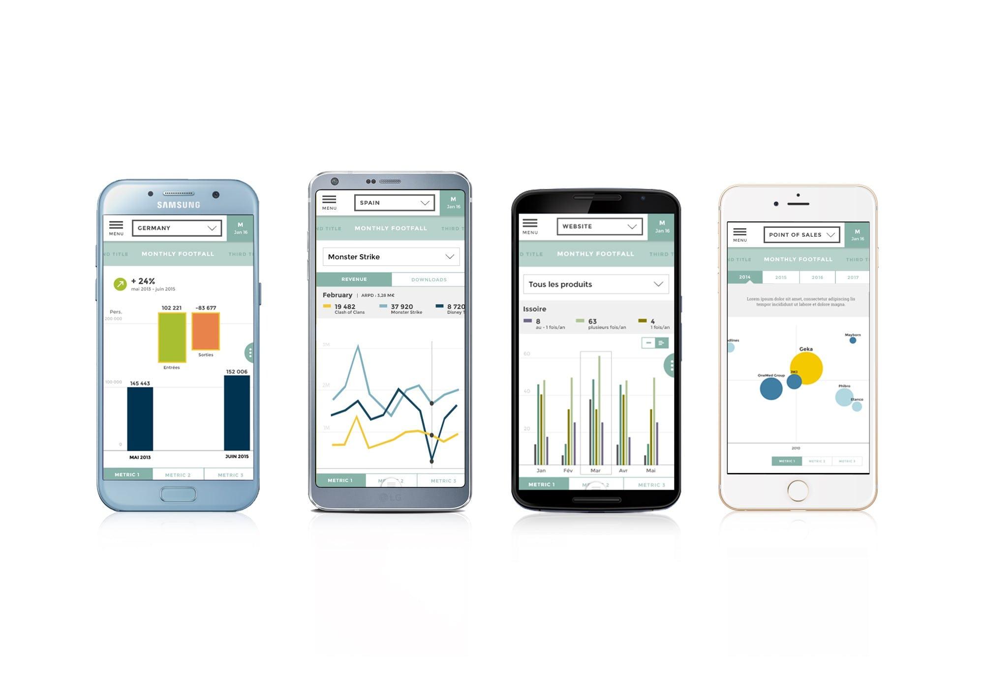 Toucan Toco Software - Toucan Toco Mobile Capabilities