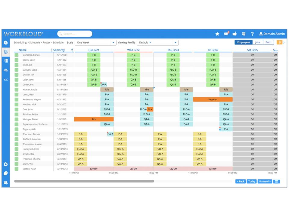 Indeavor Solutions screenshot: Automate employee scheduling
