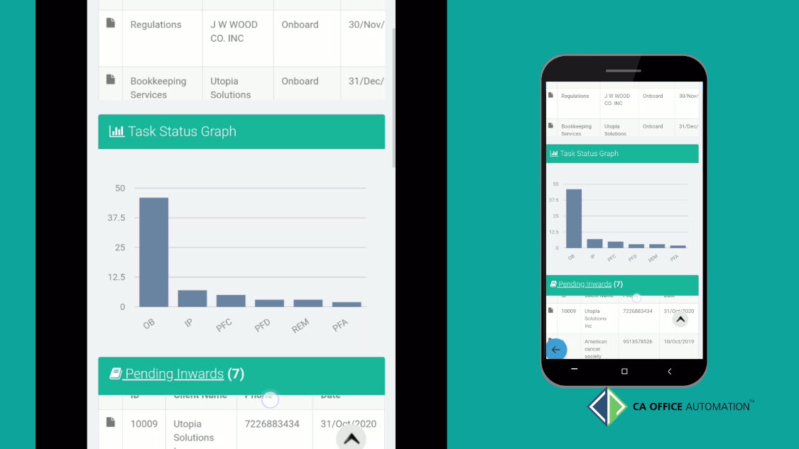 Mobile Application for Android and iOS