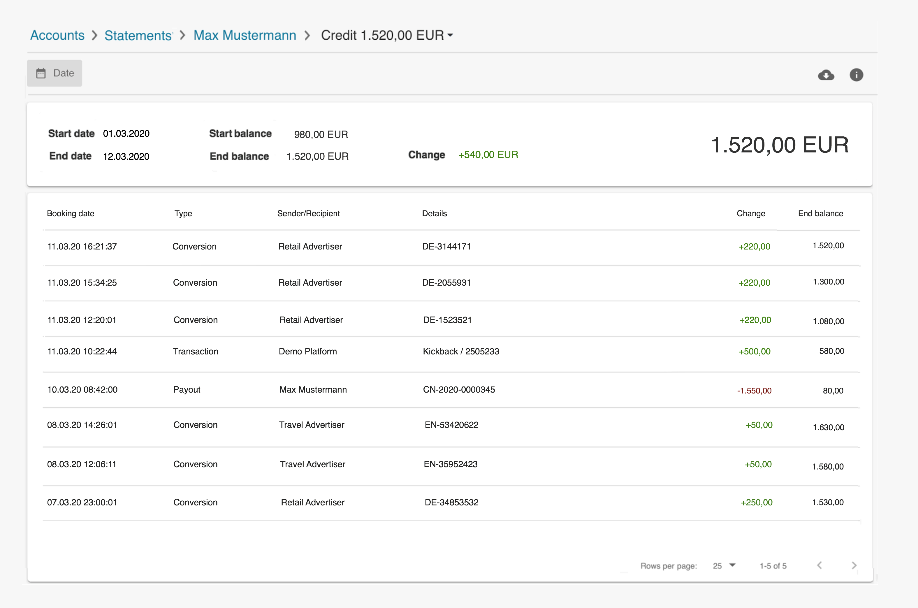 Ingenious Partner Marketing Platform financials