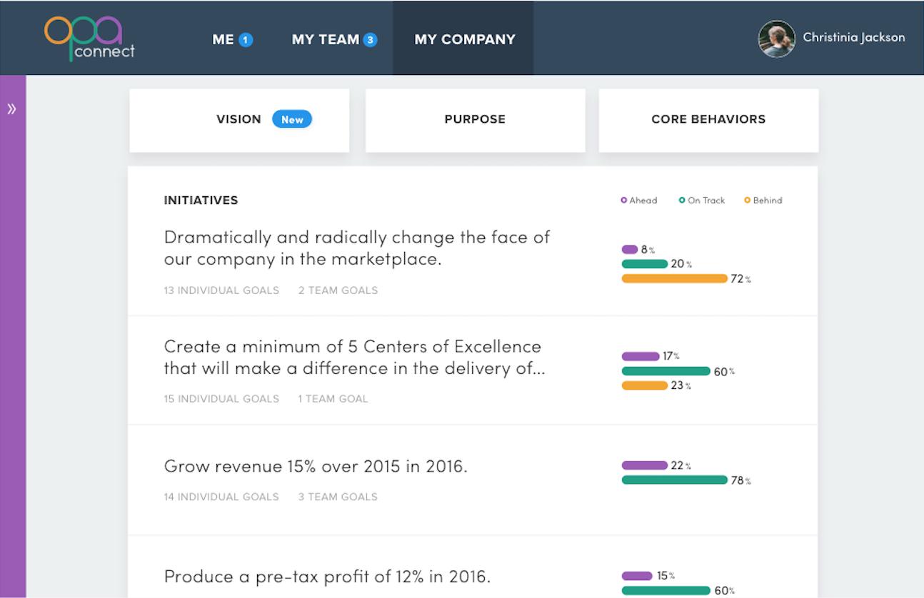 Company initiatives