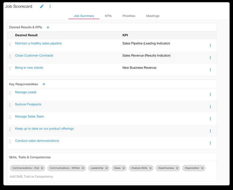 Rhythm Systems job scorecard screenshot