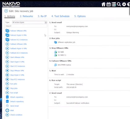 NAKIVO Backup & Replication planned site recovery