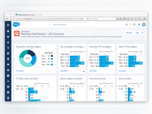 RealZips Software - RealZips centralized dashboard