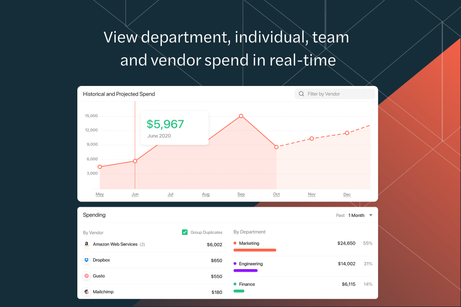 Airbase Software - Real-time spend reports