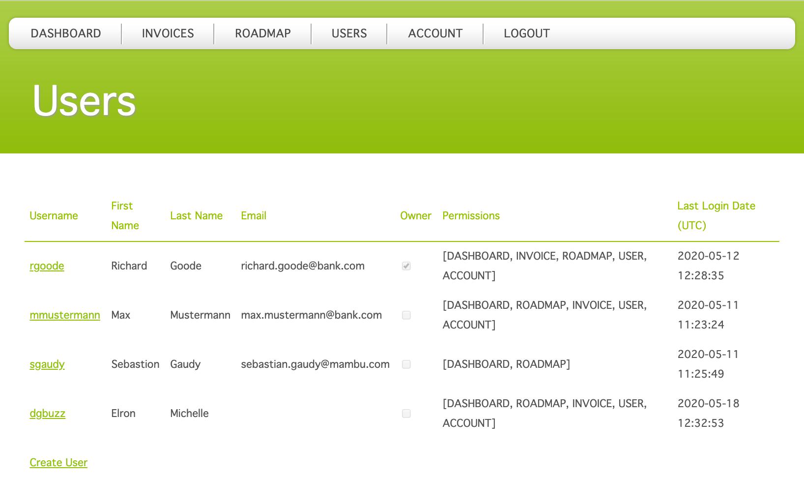 Mambu Software - Mambu users