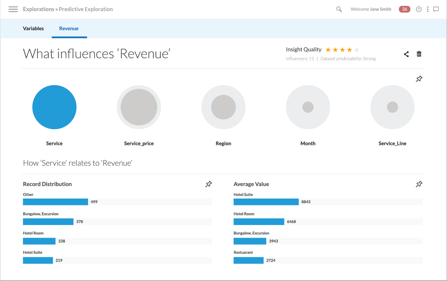 SAP Analytics Cloud showing Predictive Exploration