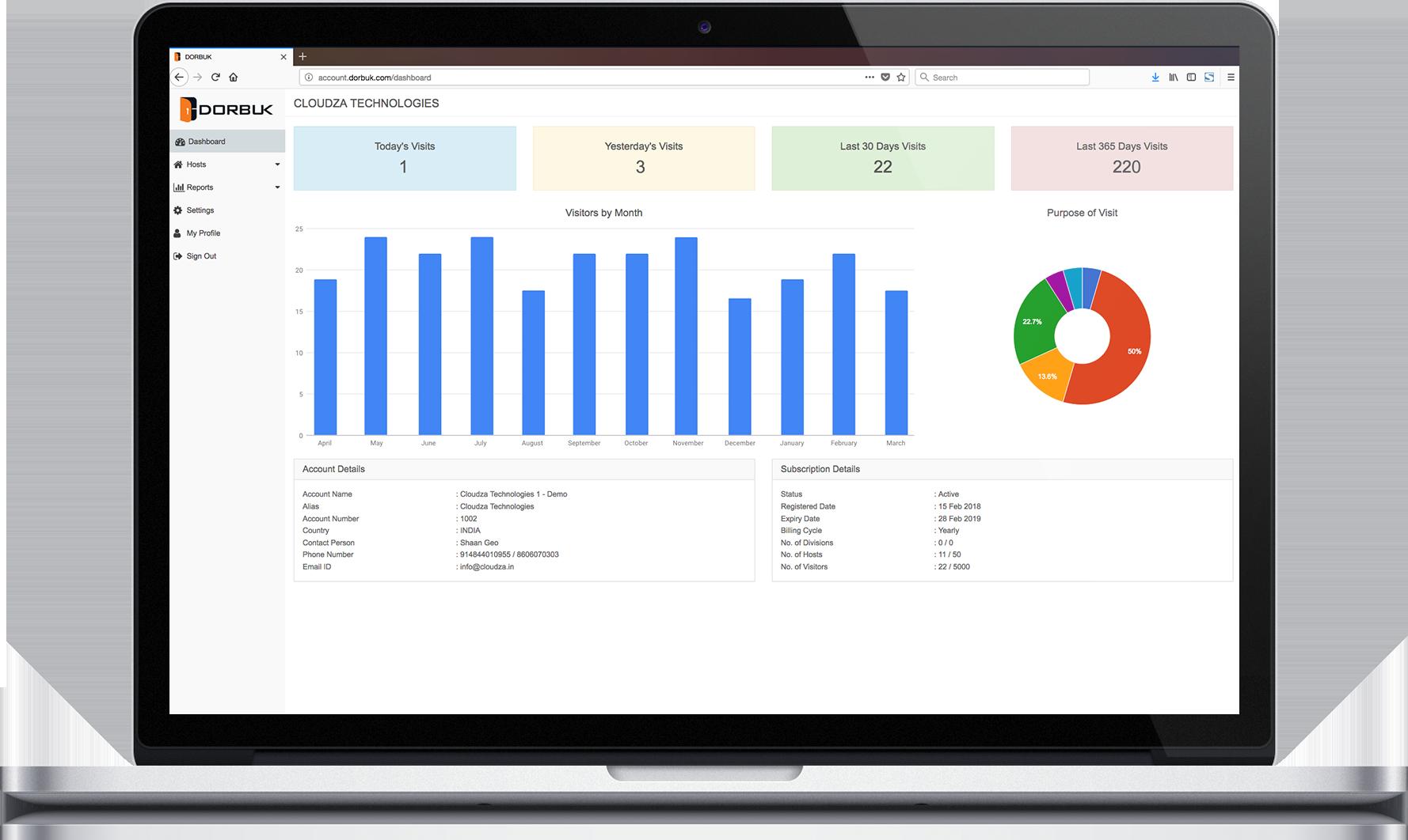Dorbuk admin dashboard screenshot
