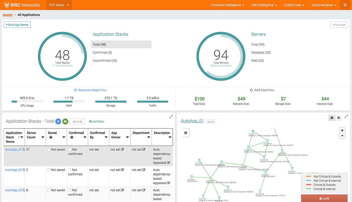 CloudScape Software - Stack and server reports
