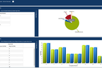 Fieldpoint screenshot: Service reporting and analytics capabilities provide valuable insights useful for adding a competitive edge