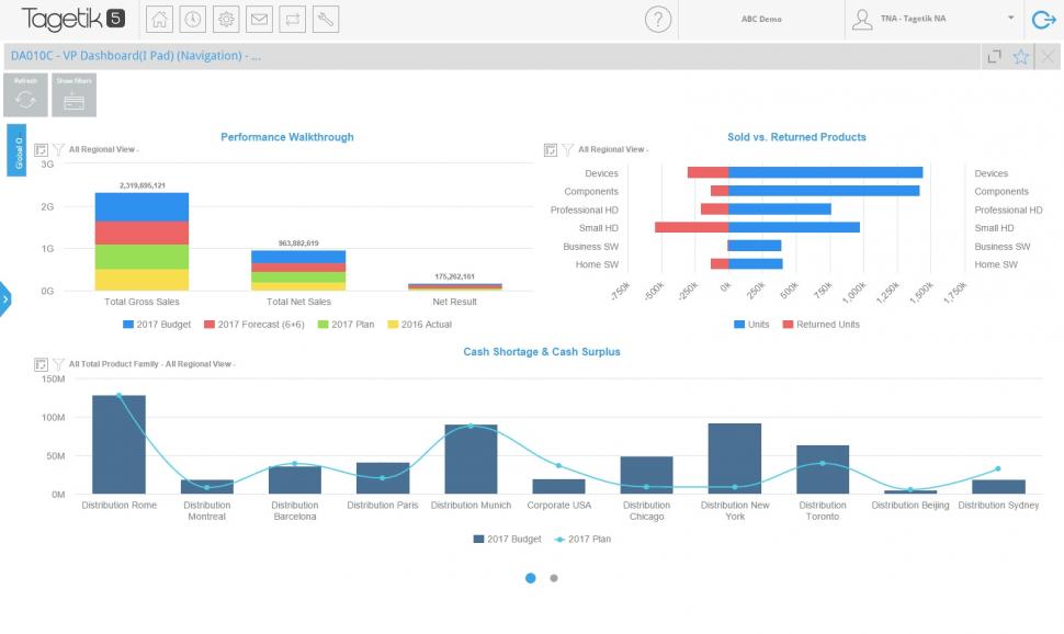 CCH Tagetik Software - User dashboard
