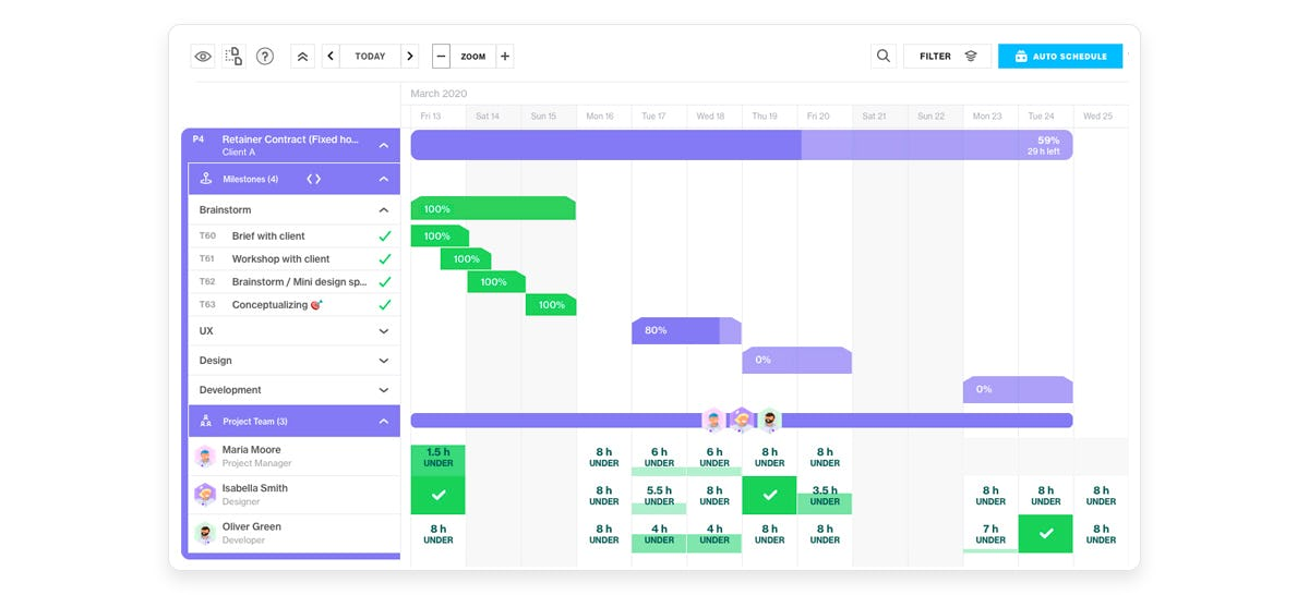 Forecast Software - Forecast time tracking