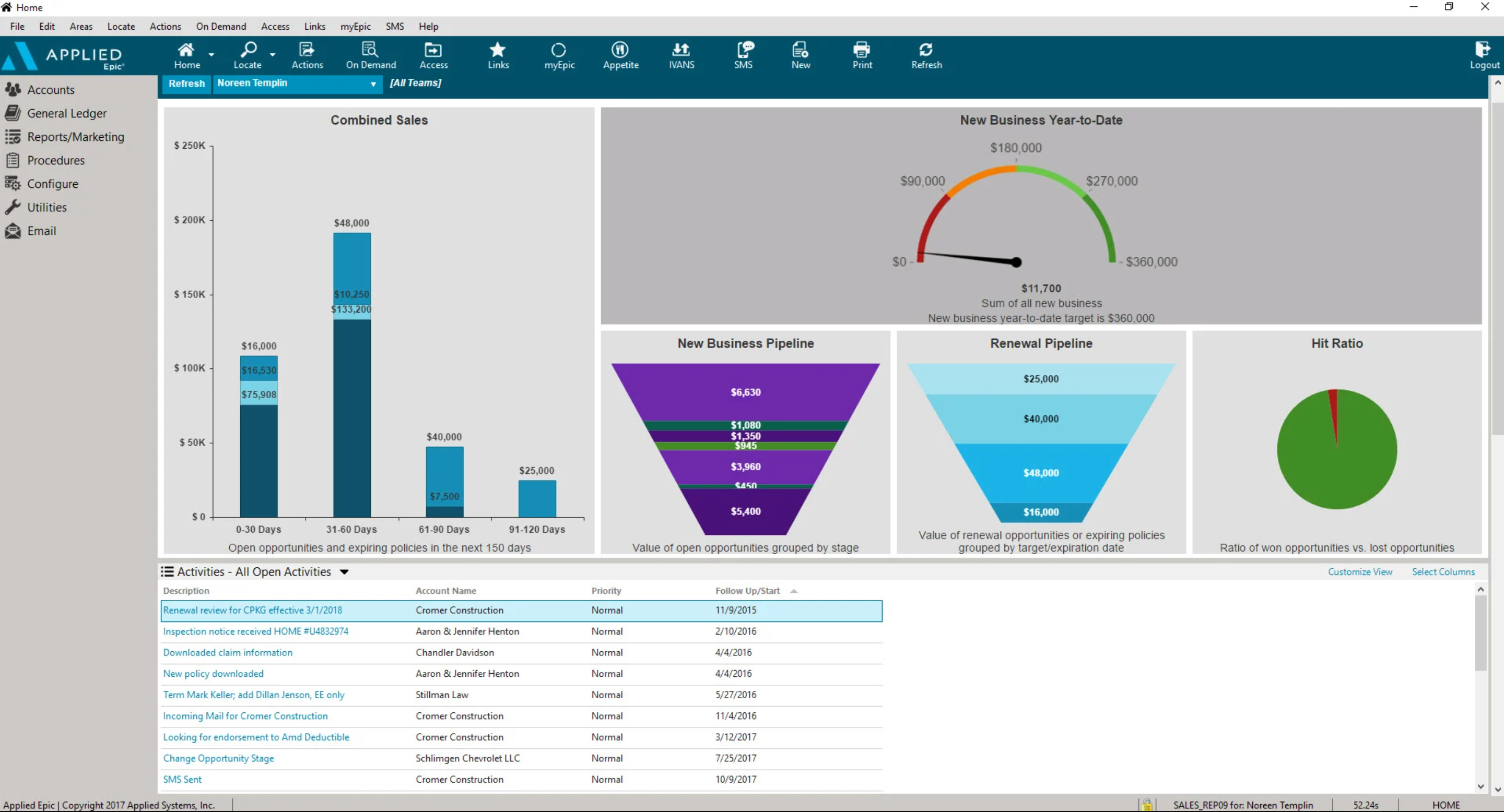 Applied Epic Software - Applied Epic Sales Performance