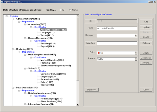 Organizational types window (CAD manager)