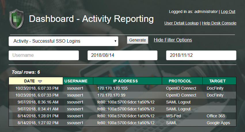 Dashboard Report Example