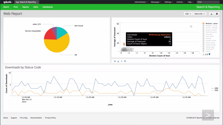 Splunk Enterprise Software - Web report