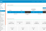 EventsCase screenshot: Users can access analytics on tickets sales and registrations