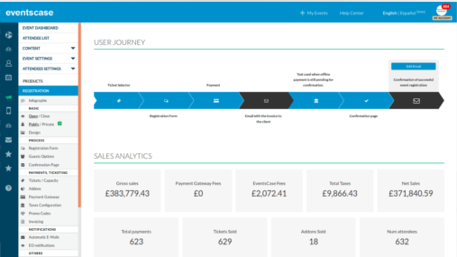 Users can access analytics on tickets sales and registrations