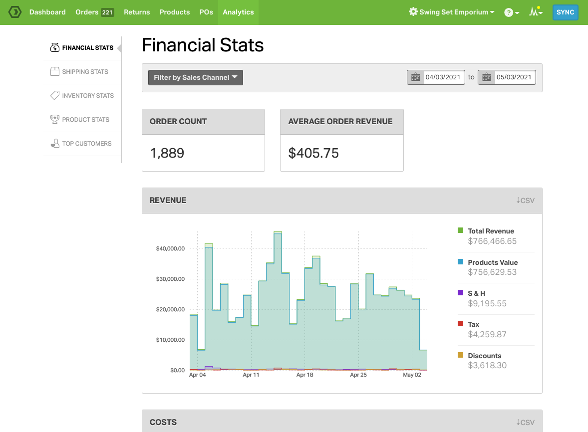 Check out the performance of your business and ecommerce operations with our Advanced Analytics module