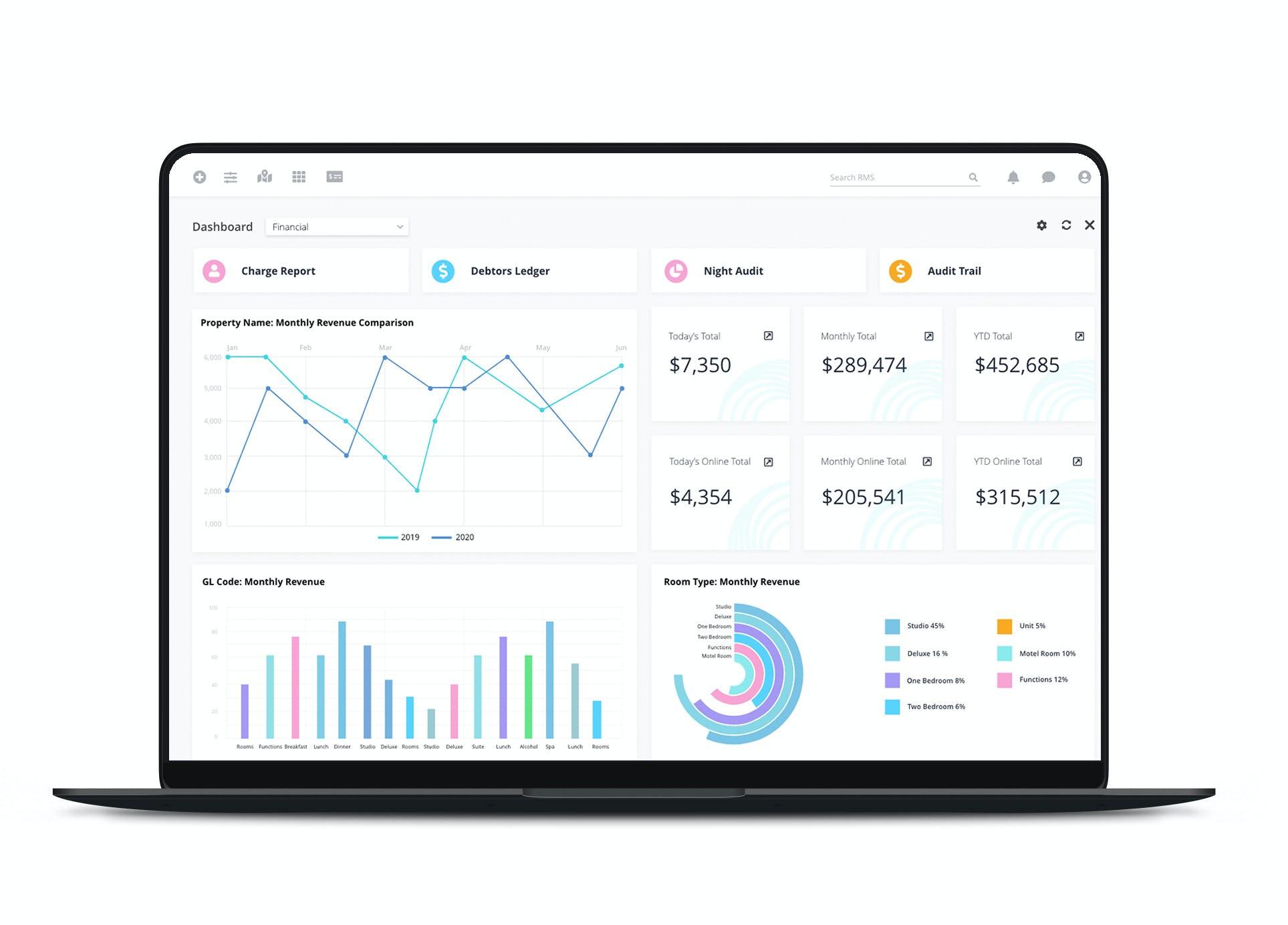 RMS Cloud Software - RMS Dashboard