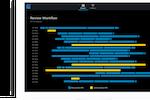 Pluralsight Flow screenshot: Pluralsight Flow review workflow visualization