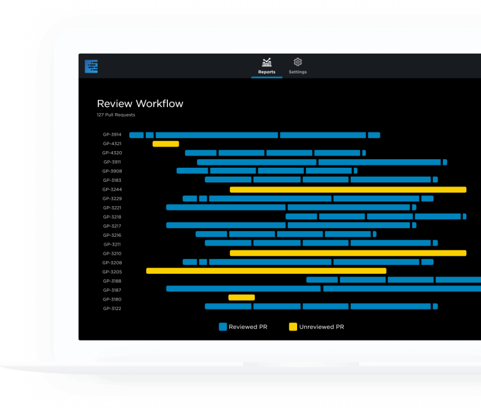 Pluralsight Flow review workflow visualization