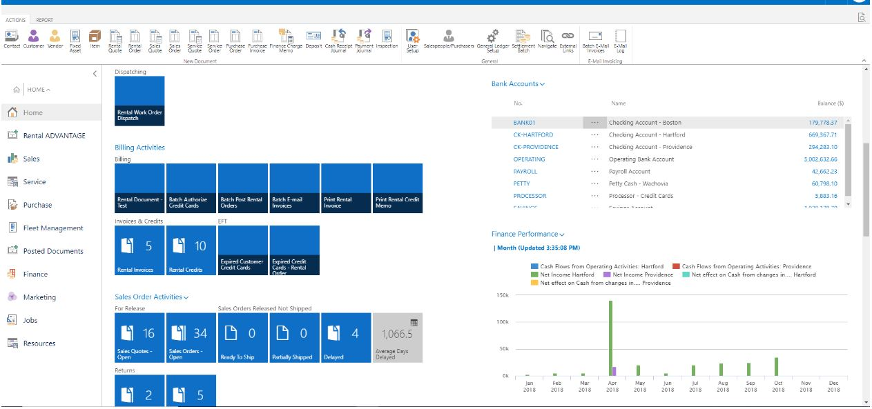 ADVANTAGE 365 screenshot: Customizable User Dashboard